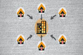 ساختار چند سازمانی